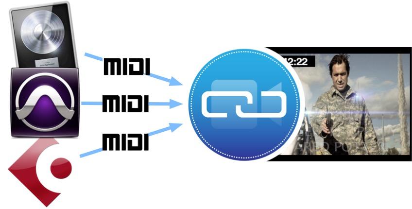 MIDI Overview Image